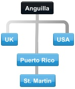 Example Anguilla conference call with potential participants located in top trading partner countries.