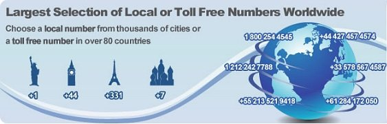 Toll Free Virtual Numbers | Added countries