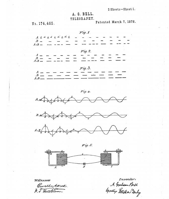 Bell Telegraphy Diagram