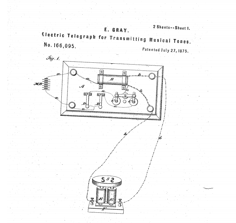 Electric Telegraph for Transmitting Musical Tones diagram
