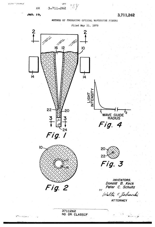 Method of producing optical waveguide fibers