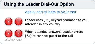 Using the Leader dial-out option