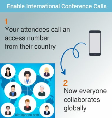 Speak and be heard internationally with associates or team.