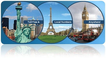 France Virtual Phone Number, France Call Forwarding rates