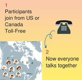 Use it for Canada or USA conferencing or host joint U.S./Canada conference calls