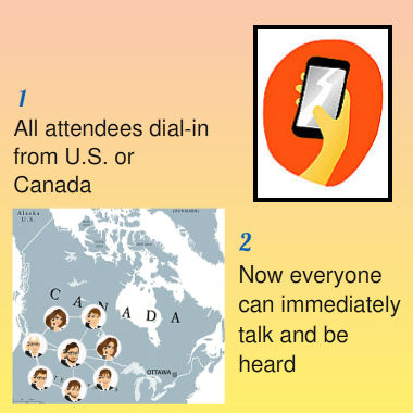 Toll Free Conference Calling Between US and Canada Diagram