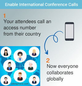 Joining an international conference call