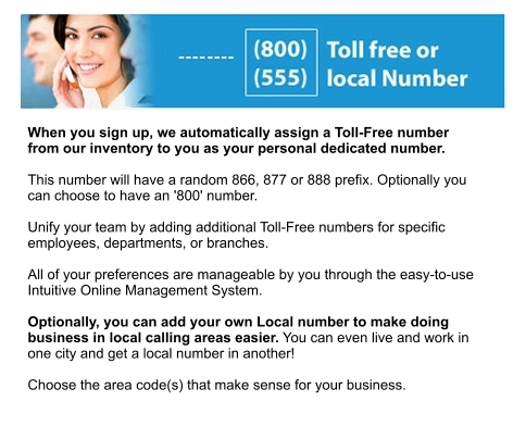 Unlimited Toll Free Voice Mail | Callers Dial Your Toll Free Number
